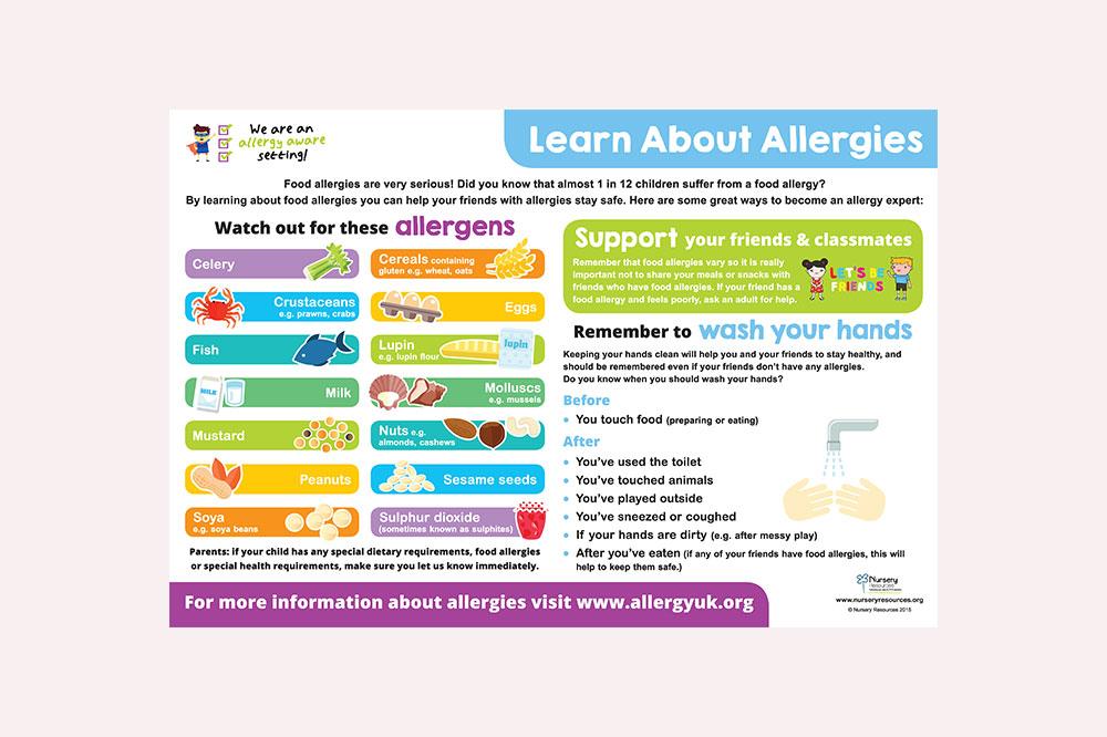 Allergy Awareness Poster