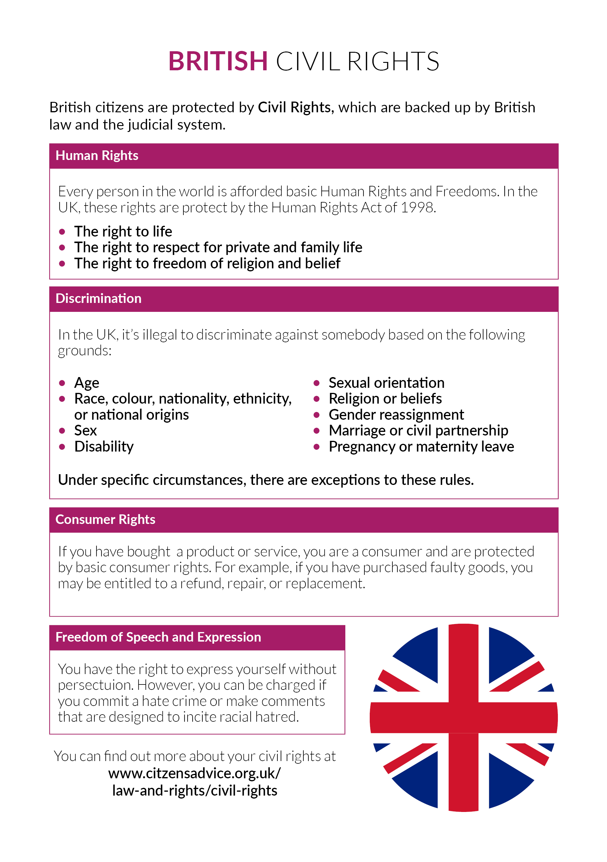 Other - British Civil Rights