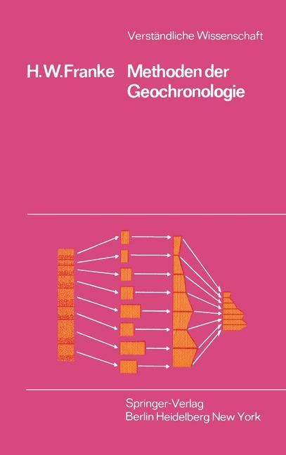 Cover of 'Methoden der Geochronologie'