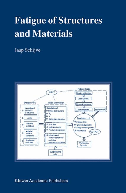 Cover of 'Fatigue of Structures and Materials'