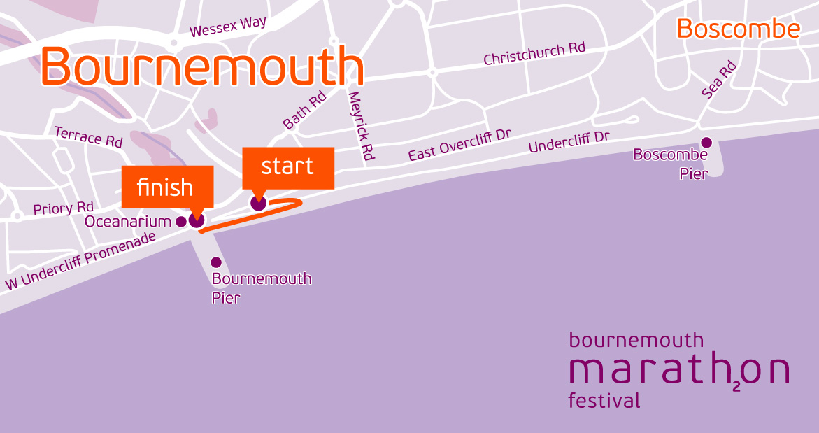 Bournemouth Kids' Kilometre Route