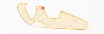 Curva 4 en circuito de Motorland Aragón