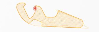Curvas 5 y 6 en circuito de Motorland Aragón