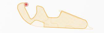 Curvas 8 y 9 en circuito de Motorland Aragón