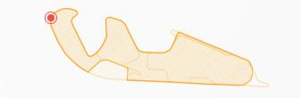 Curvas 10 y 11 en circuito de Motorland Aragón