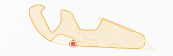 Curvas 14 y 15 en circuito de Motorland Aragón