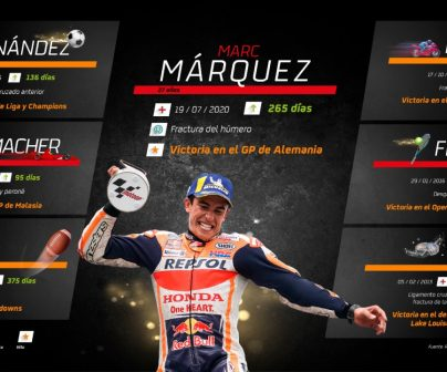 Marc vuelve a ganar