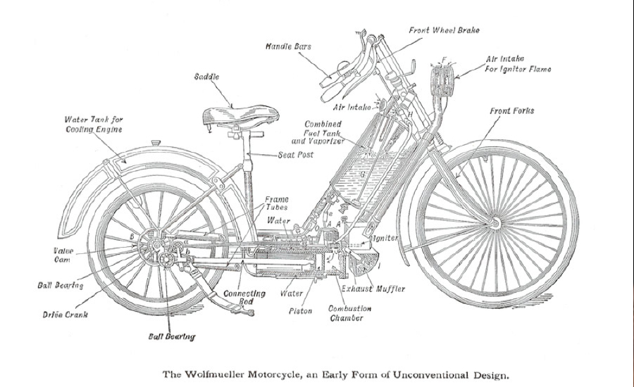 Wolfmueller_motorcycle_design