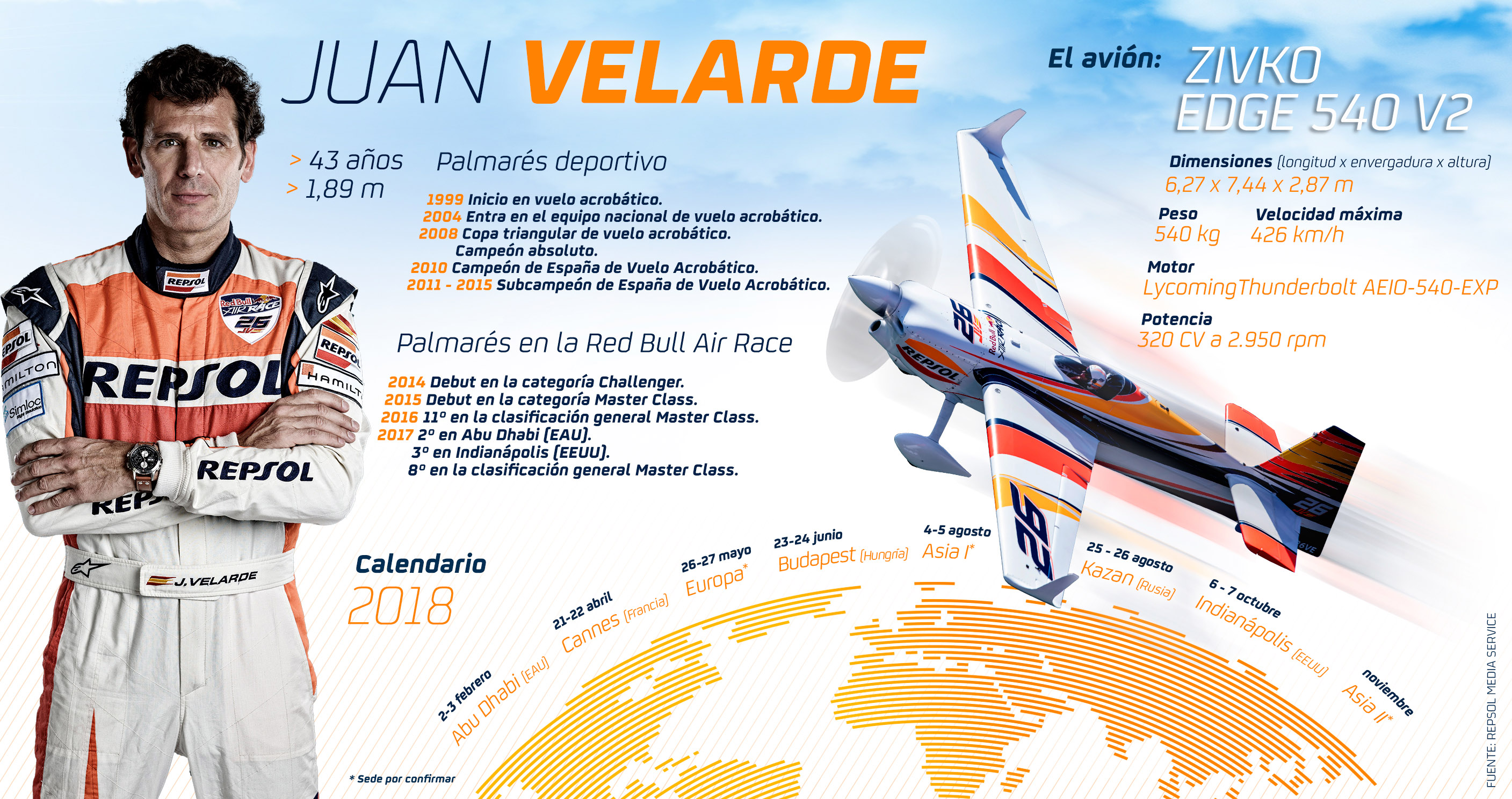 Infografía Juan Velarde RBAR