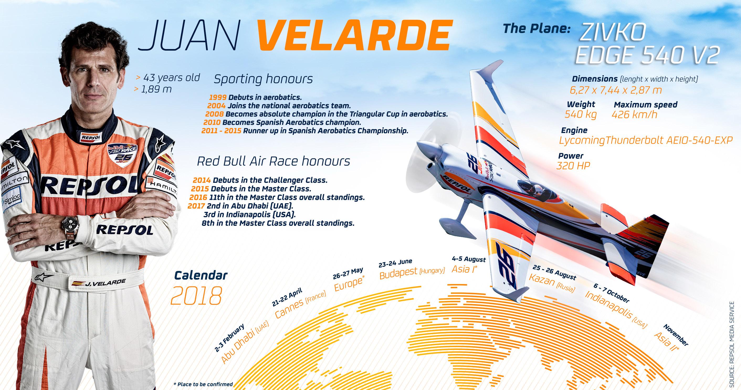 infografia_Juan_Velarde_ENG