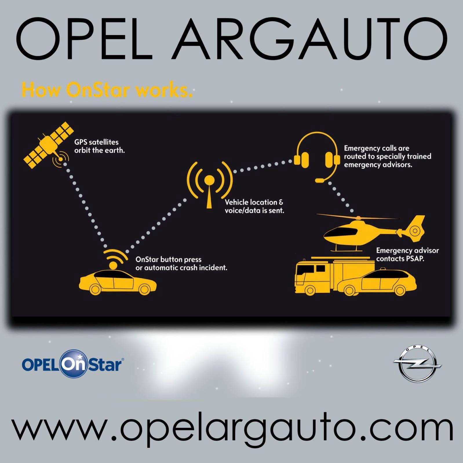 OnStar, en Argauto te explicamos esta novedosa y única maravilla de Opel