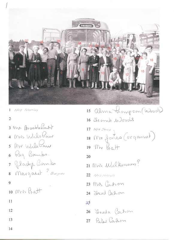 St Nicholas Choir - Choir Outings - Names.jpg