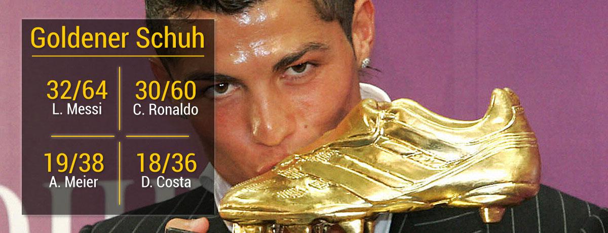 golden-shoe