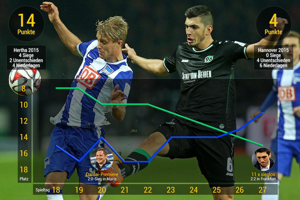 Hertha-vs-H96