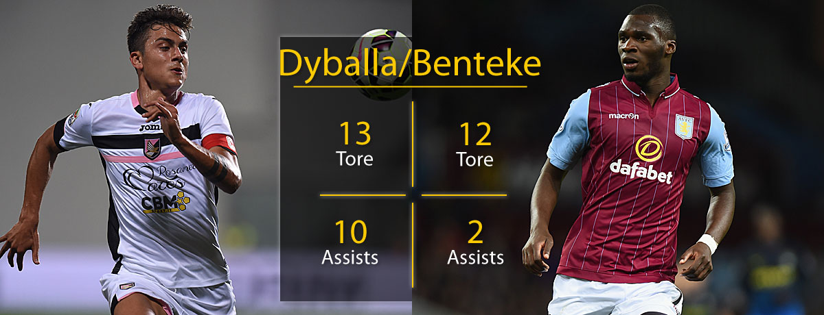 Infographic-Dybala-Benteke