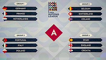 UEFA Nations League: Die bwin Grafik erklärt den komplexen Modus