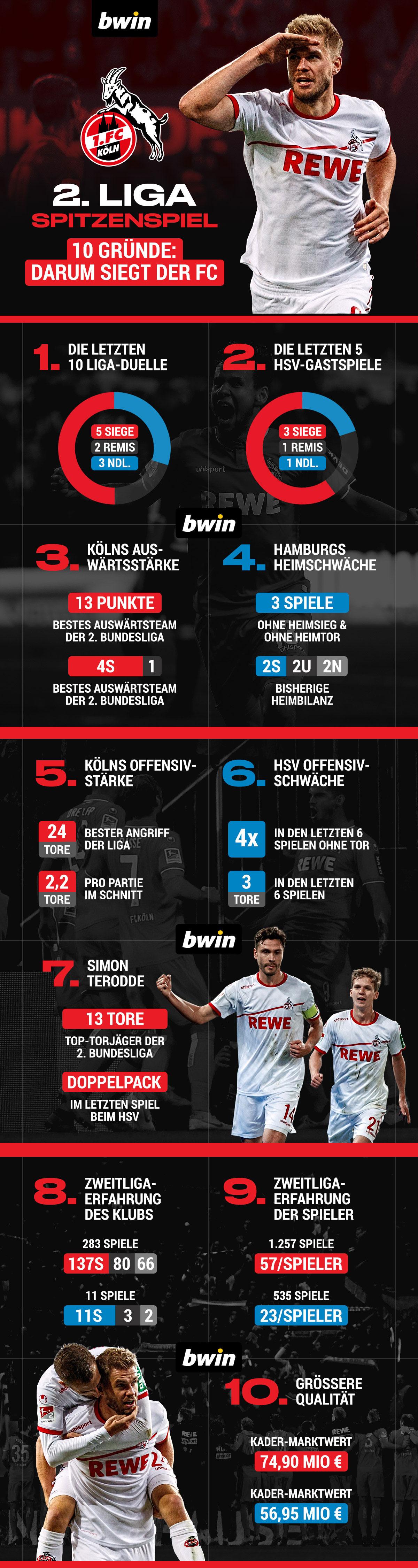 HSV Köln Grafik