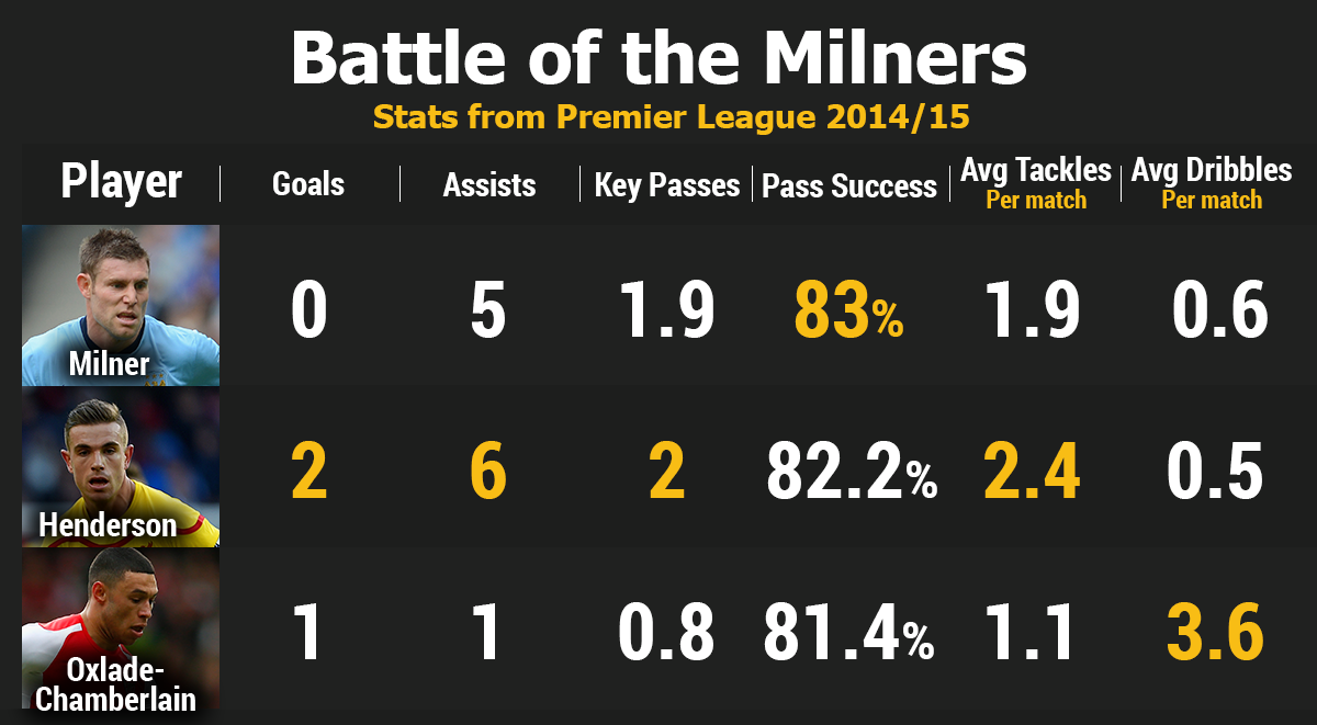 Battle-of-the-Milners