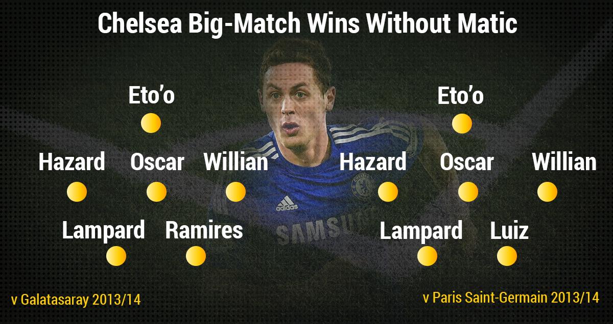 Chelsea-team-spurs-final-1