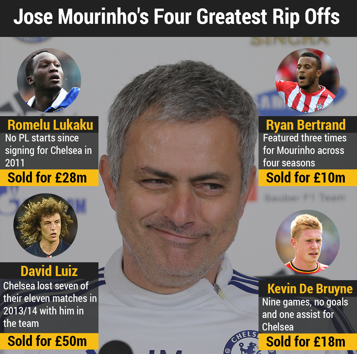mou-rip-off
