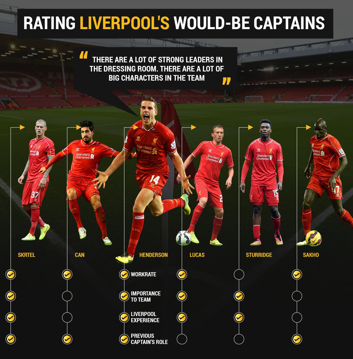 Henderson-captain2