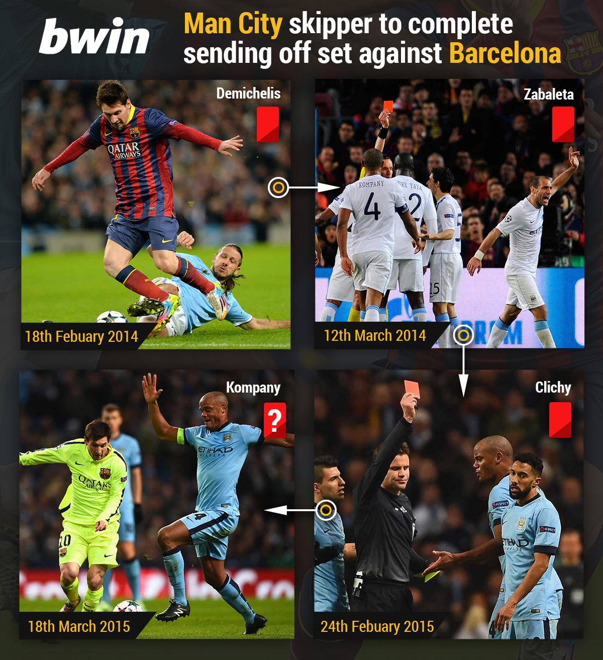 city-barca-red-card3 (1)