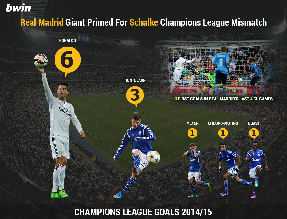 ronaldo-goals-schalke-goals-1