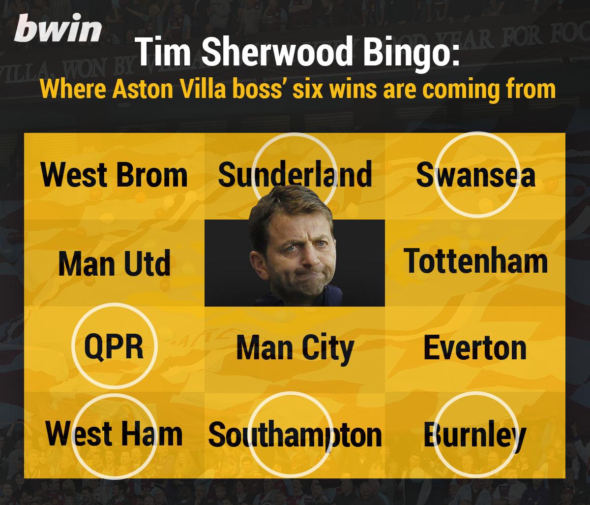 sherwood-bingo-2 (1)