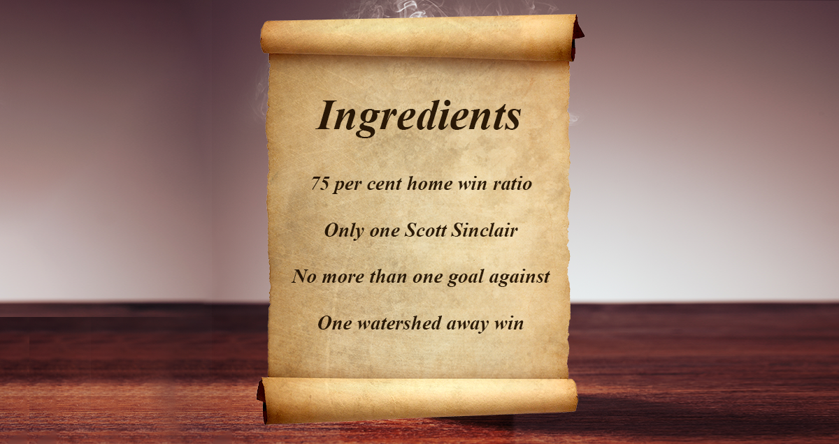 sherwood-survival-syrup-ingredients