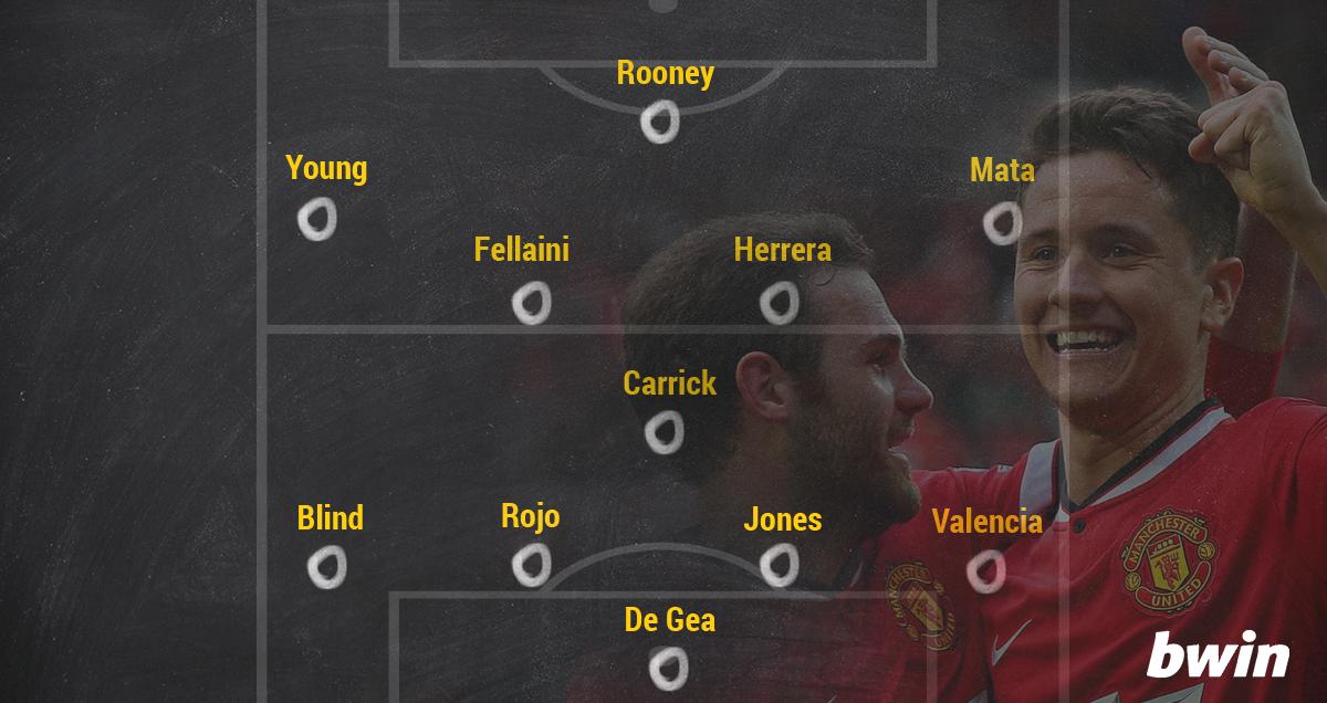 Man Utd formation in 3-1 win against Aston Villa