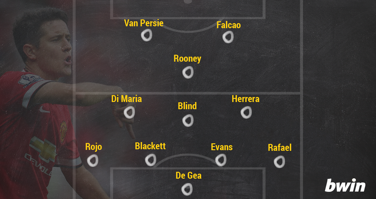 Man Utd formation in 5-3 loss at Leicester on 21/09/14