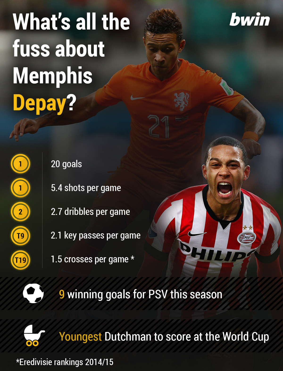 depay-graphic