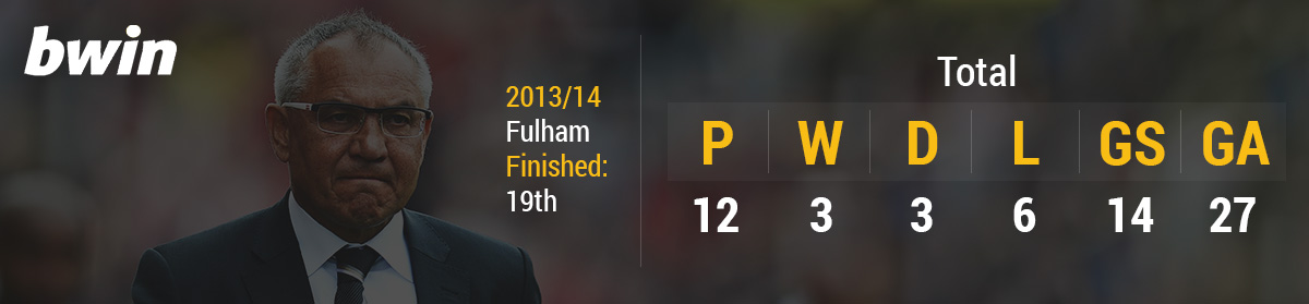 Felix Magath - the only German manager in Premier League history - and his horrible record at Fulham