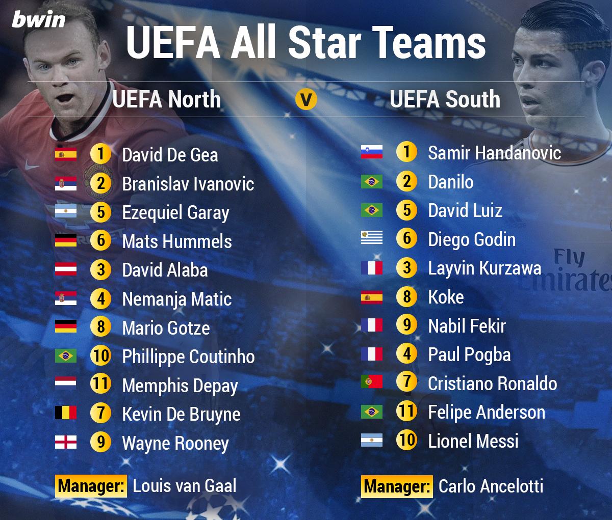 uefa-star-team