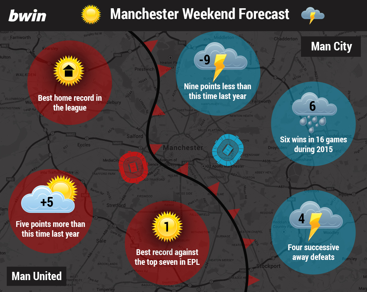 utd-city-weather-map-1