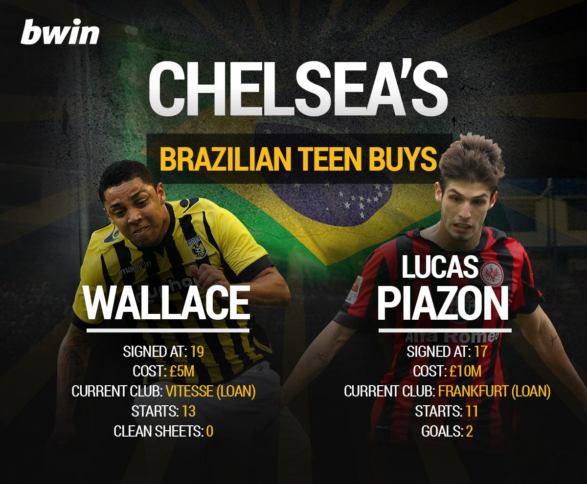 chelsea-brazilian-kids