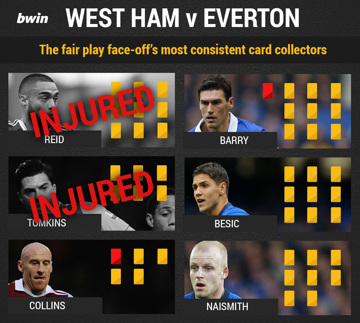 everton-westham-cards-2 copy