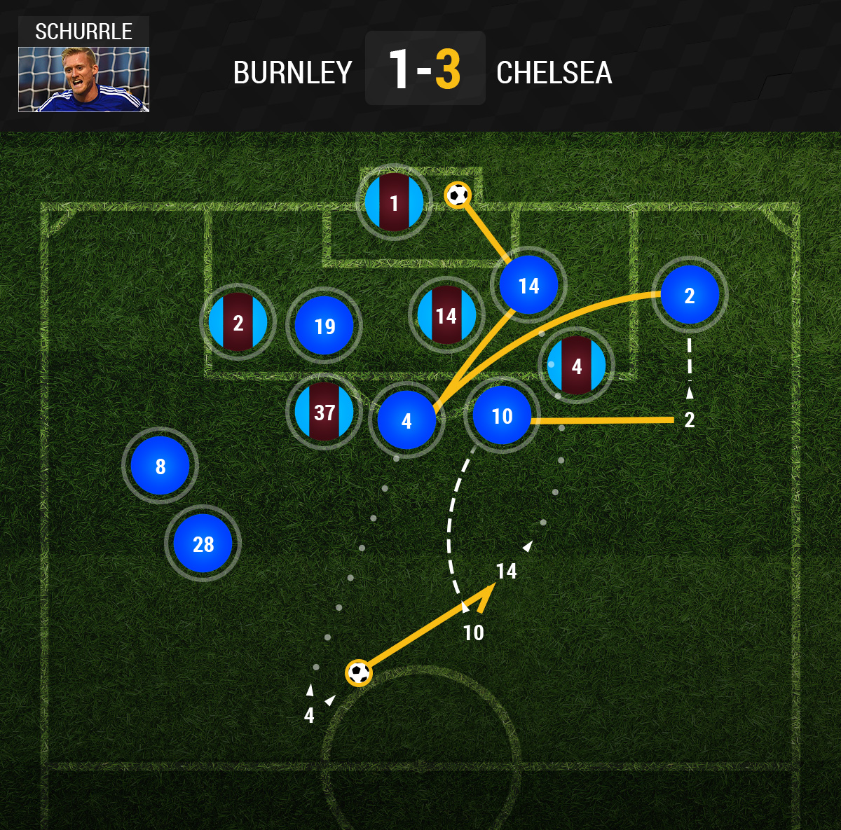 goal-season-schurrle-burnley-15