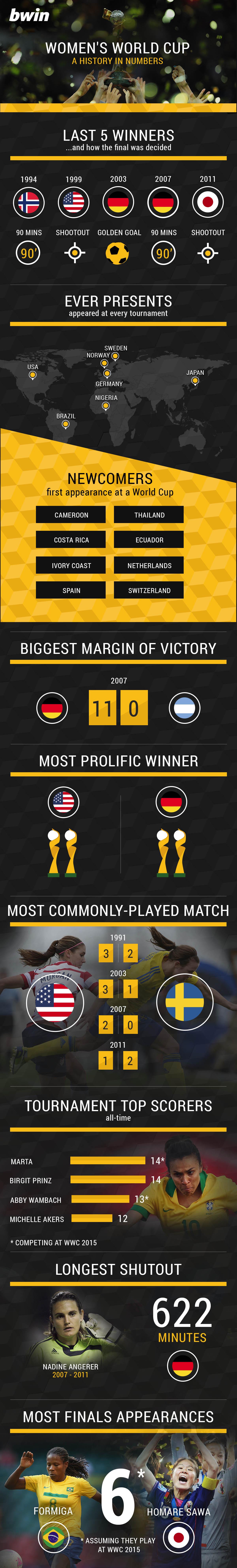 womens-world-cup-newsbwin (1)