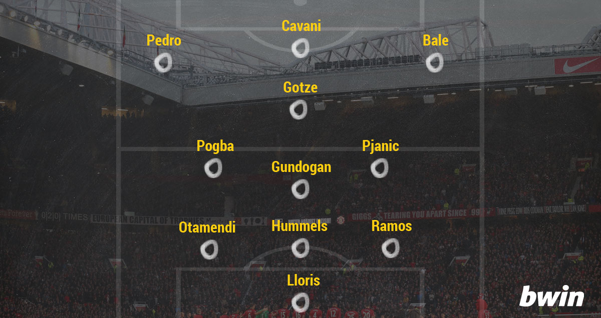 Man-Utd-what-your-team-might-look-like
