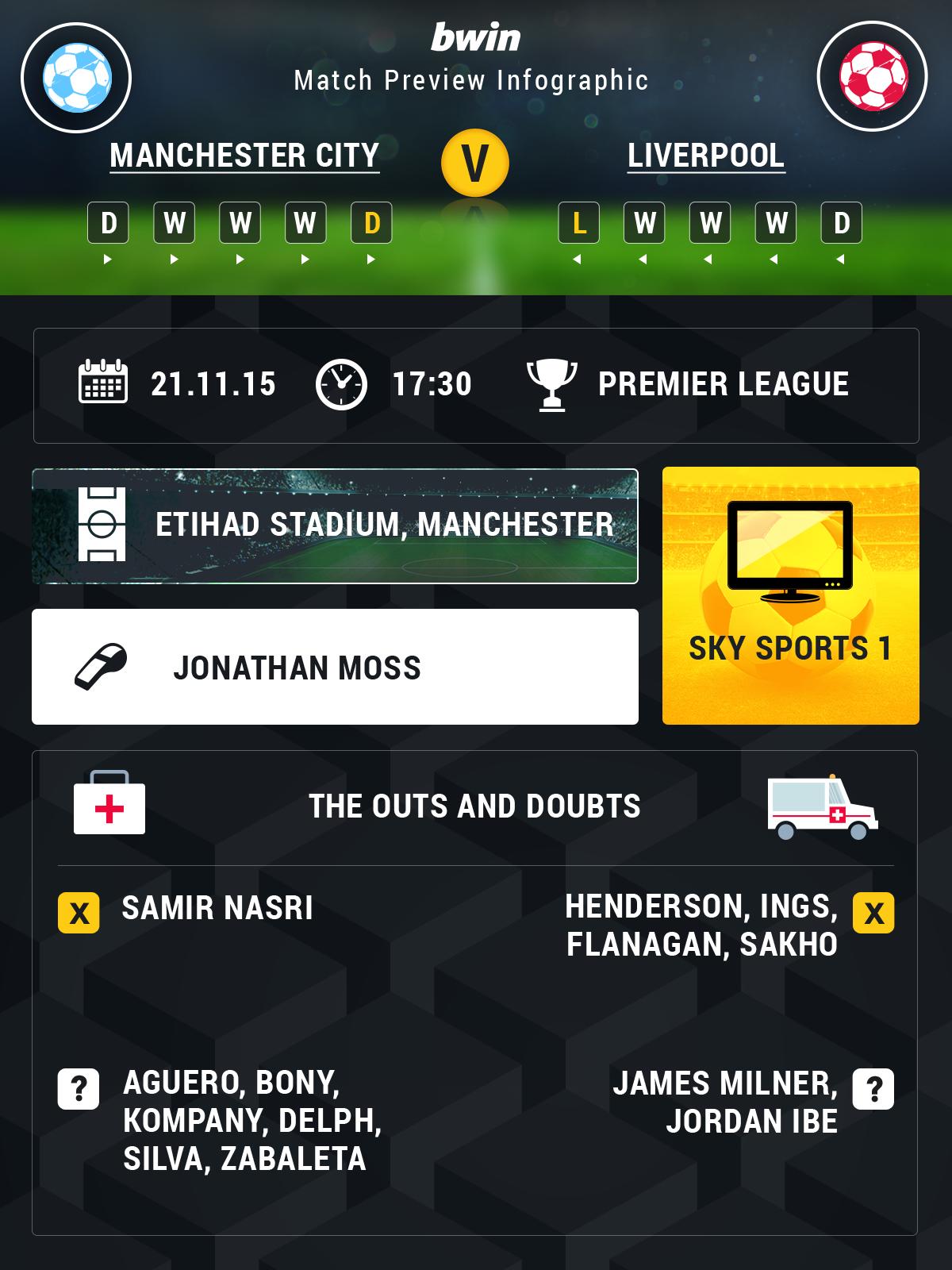 Manchester-City-v-Liverpool
