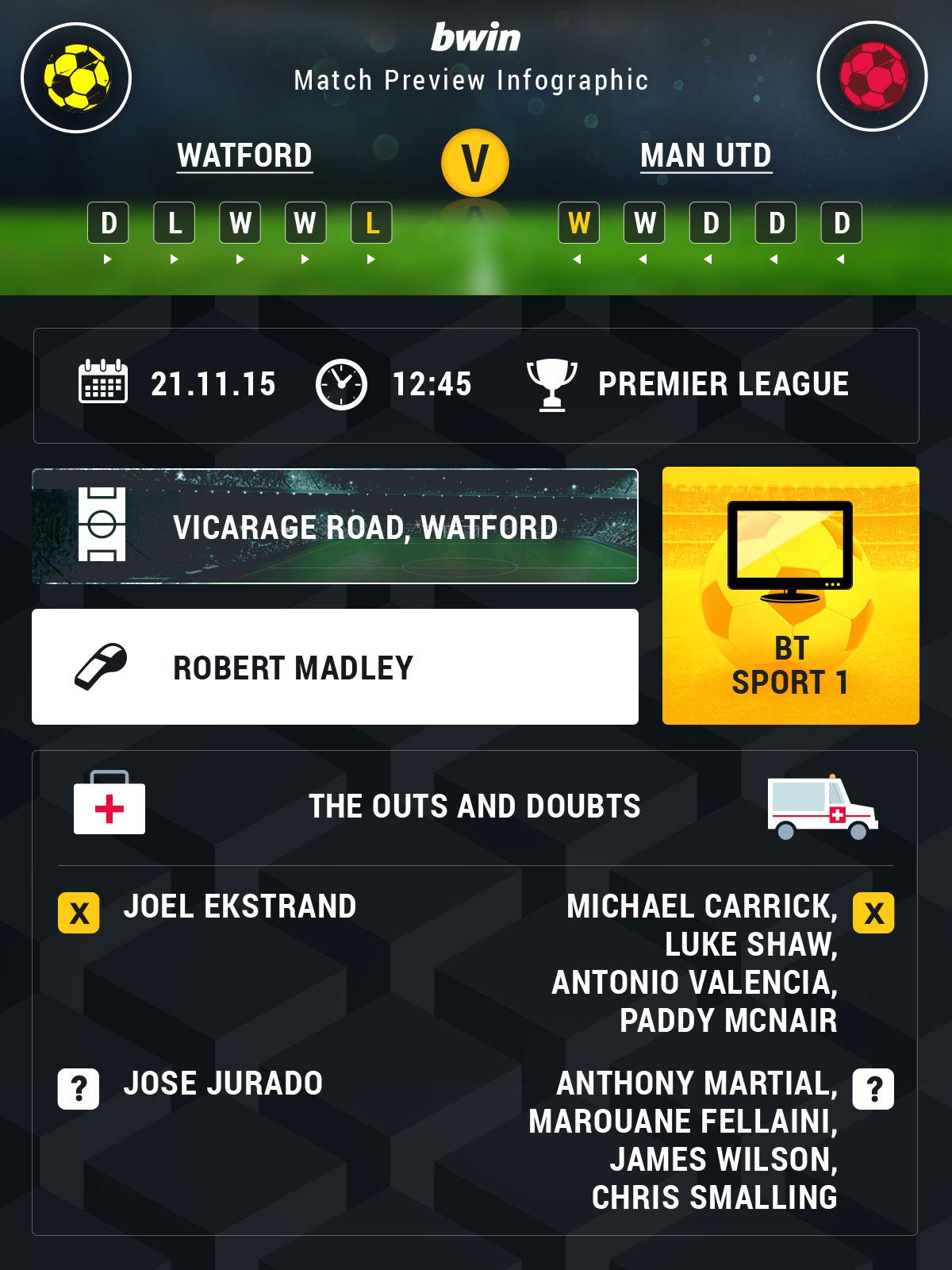 Watford-v-Man-Utd-preview-graphic