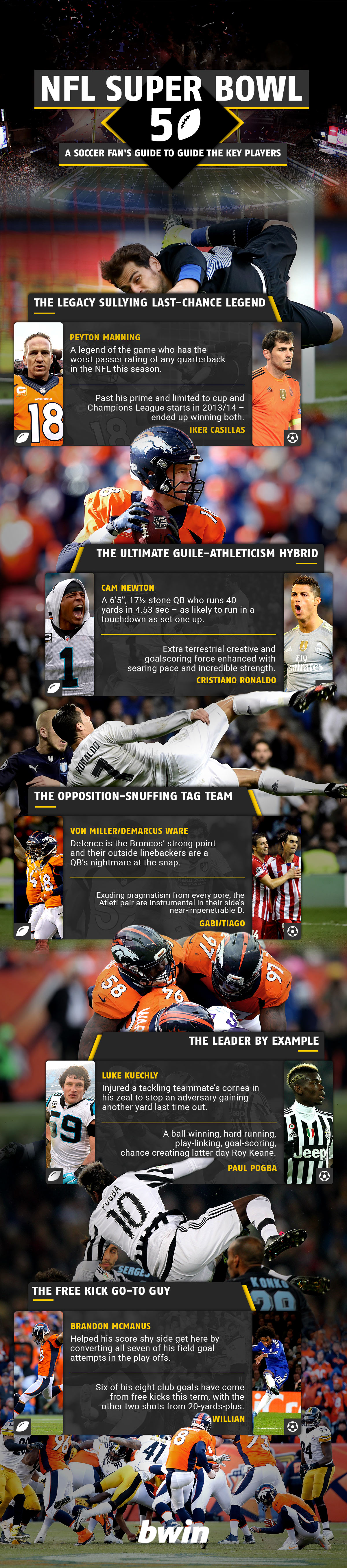 BWIN-Superbowl-football-parralell-v2