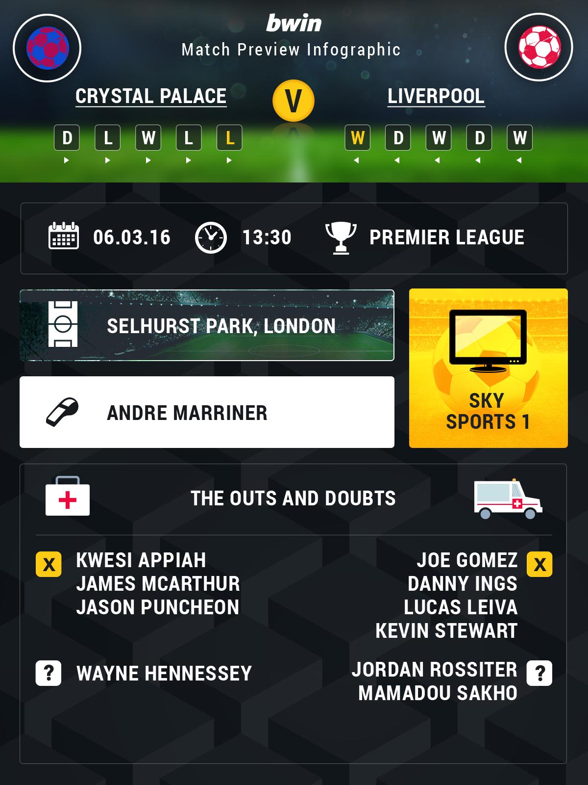 Crystal Palace v Liverpool odds