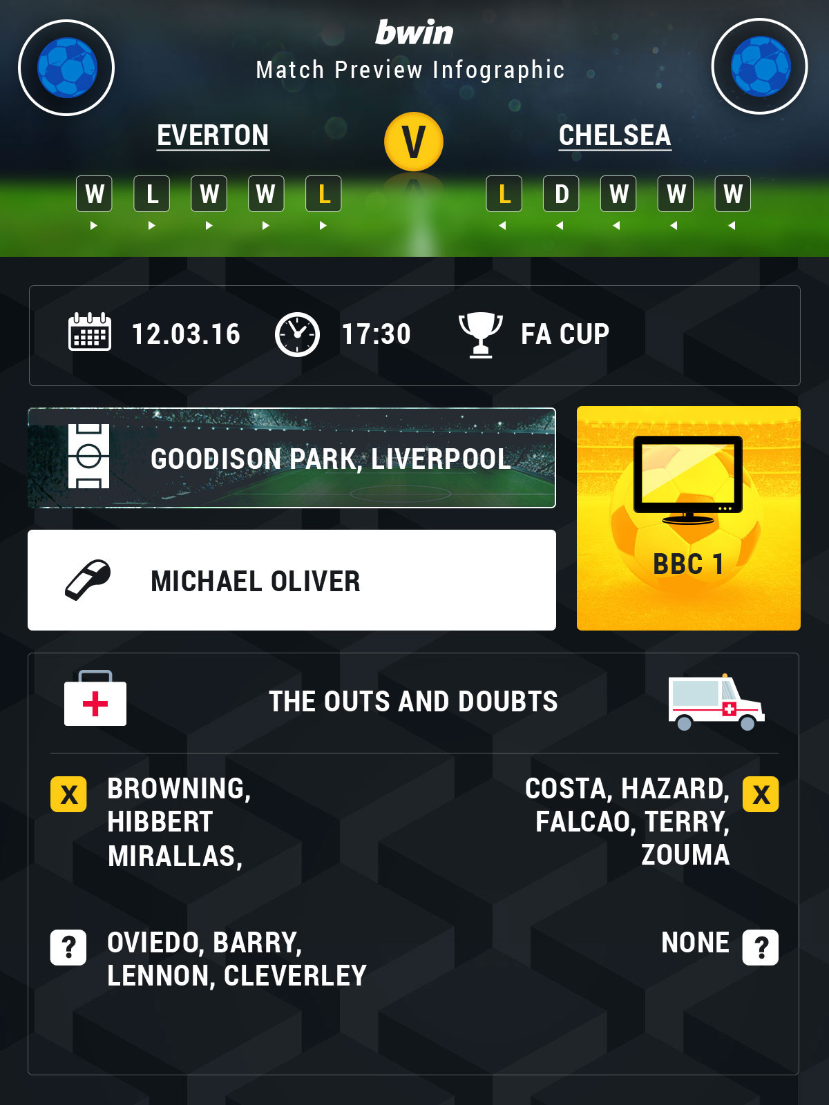 Everton-v-Chelsea-preview-graphic
