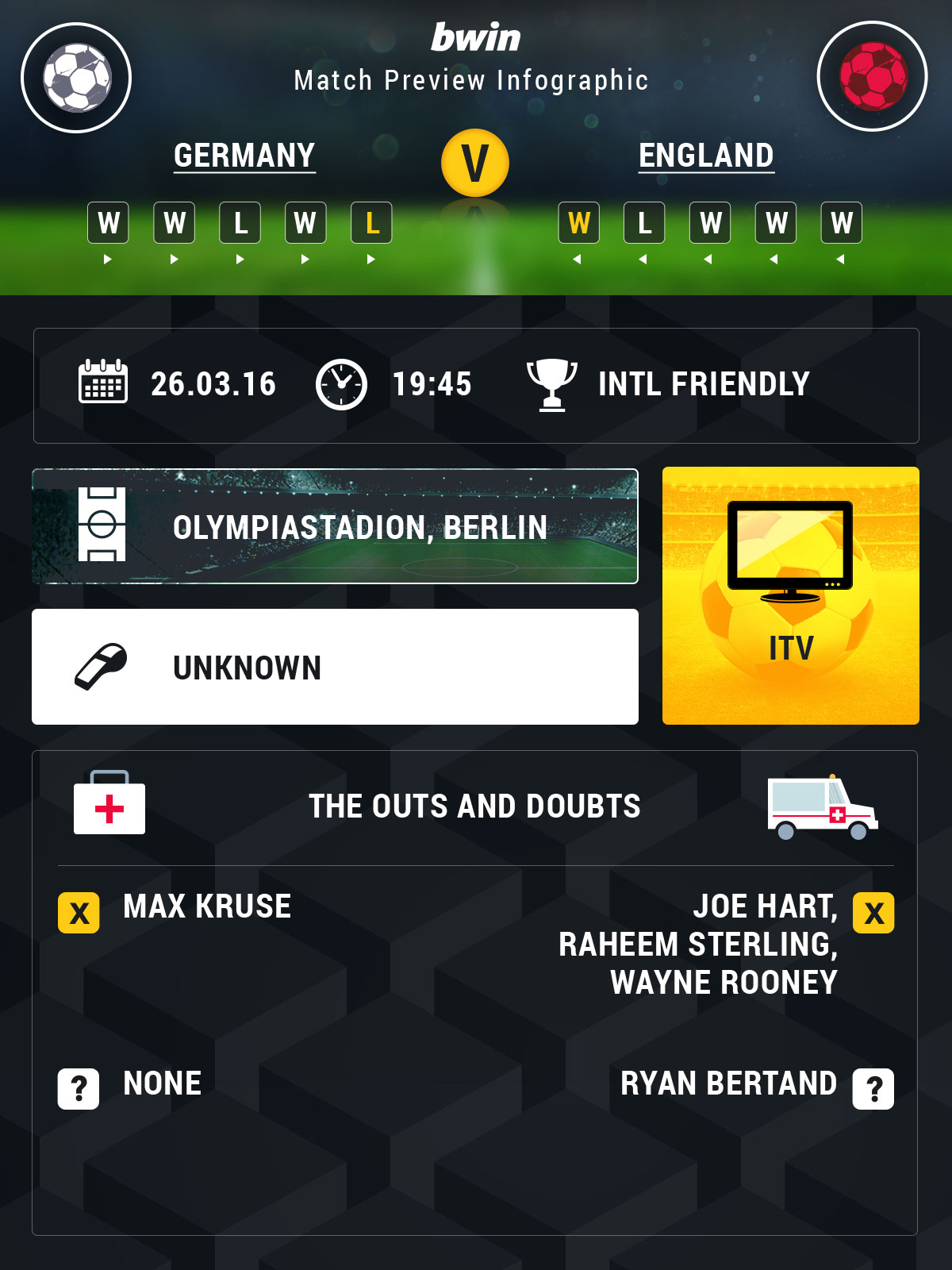 Germany-v-England-preview-graphic