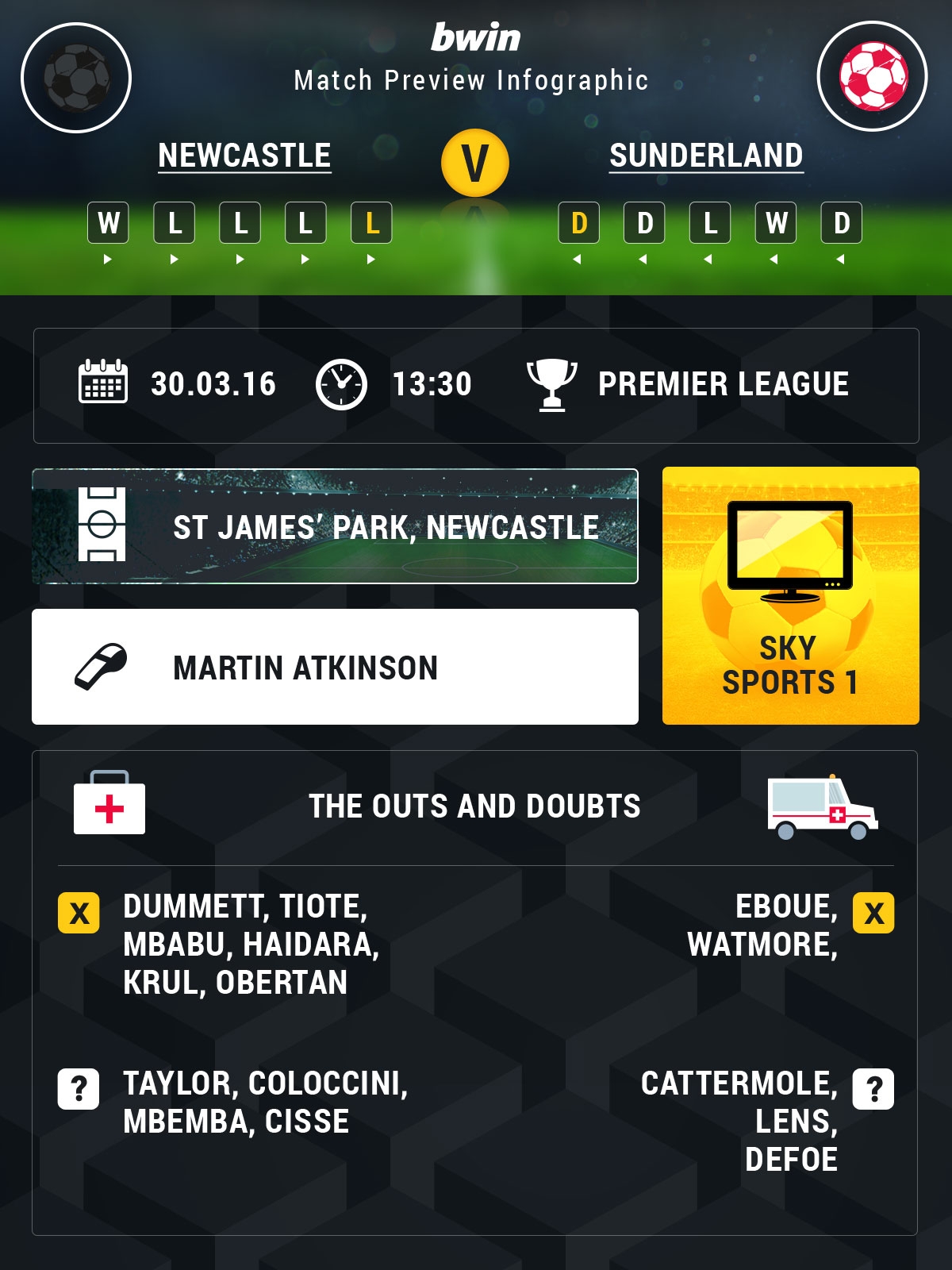 Newcastle-v-Sunderland-preview-graphic