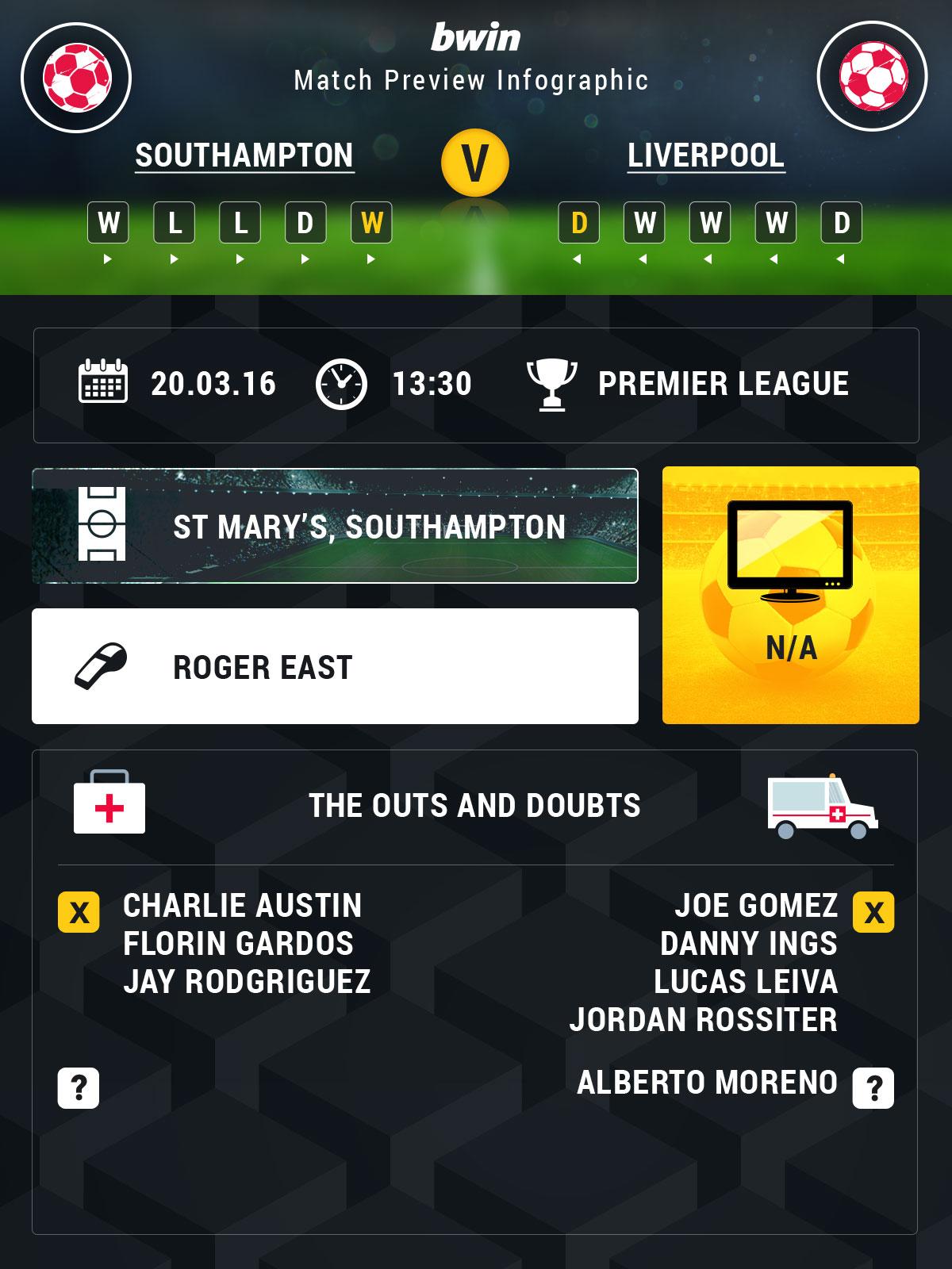 Southampton-v-Liverpool-preview