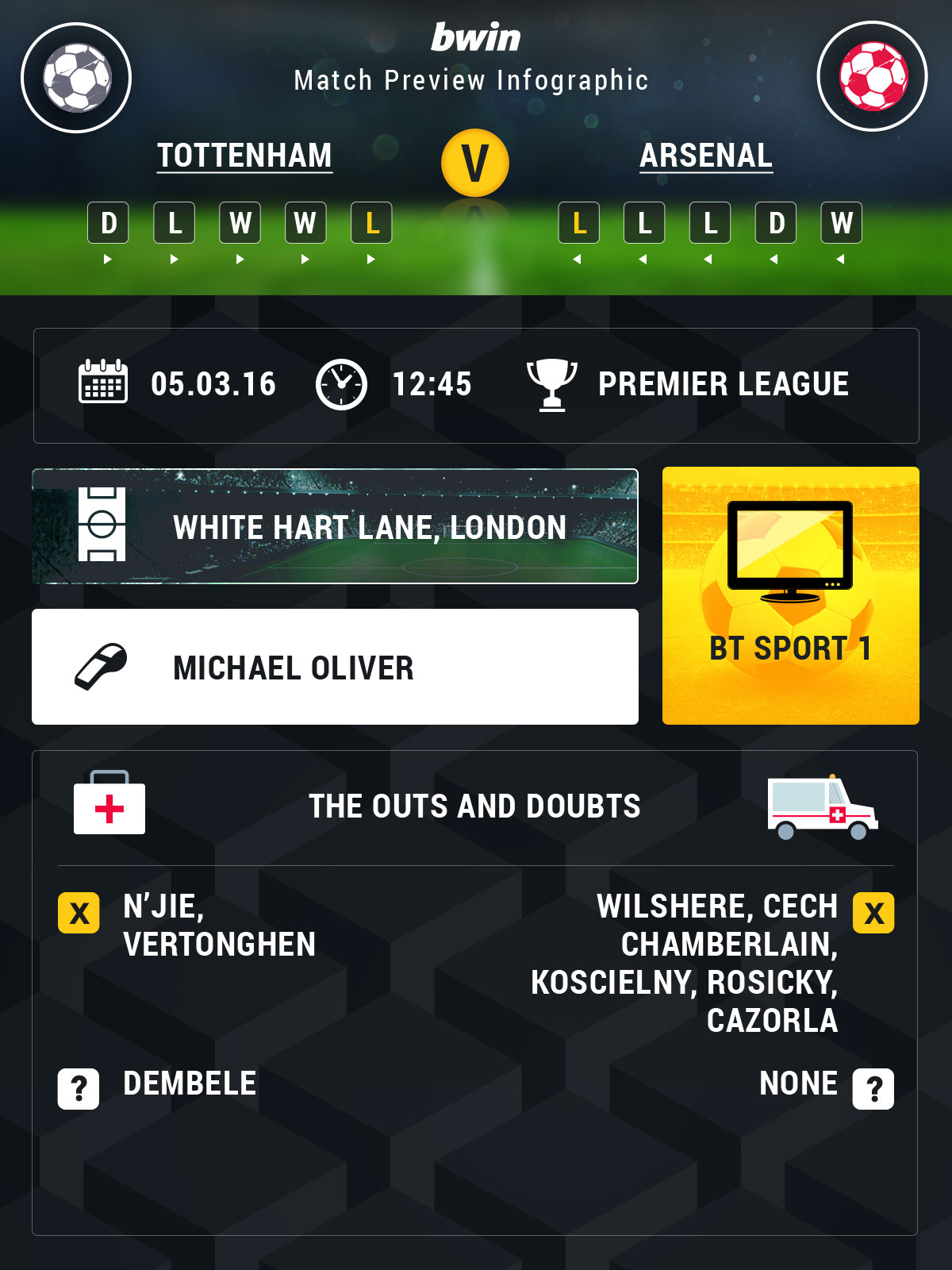 Spurs-v-Arsenal-preview-graphic