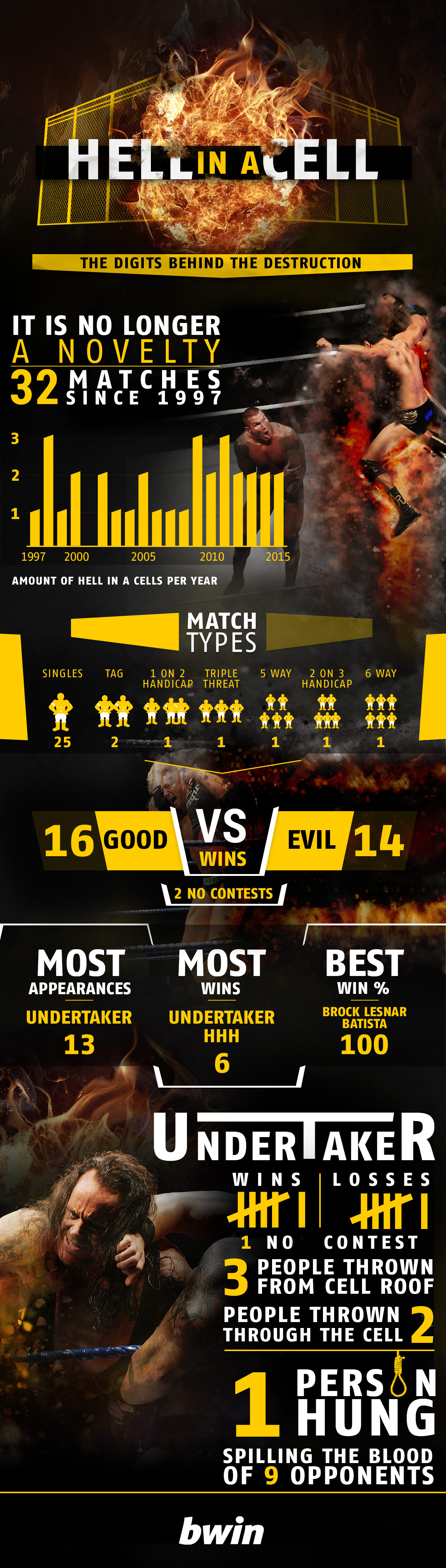 Bwin-WWE-Hell-in-a-cell-V6